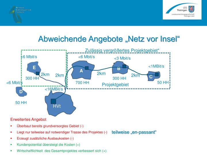 """Abweichende Angebote """"Netz vor Insel"""""""