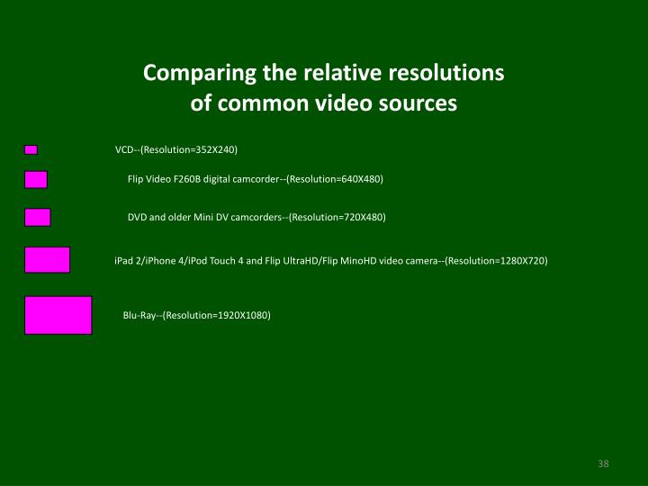 VCD--(Resolution=352X240)