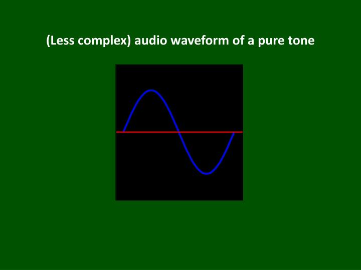 (Less complex) audio waveform of a pure tone