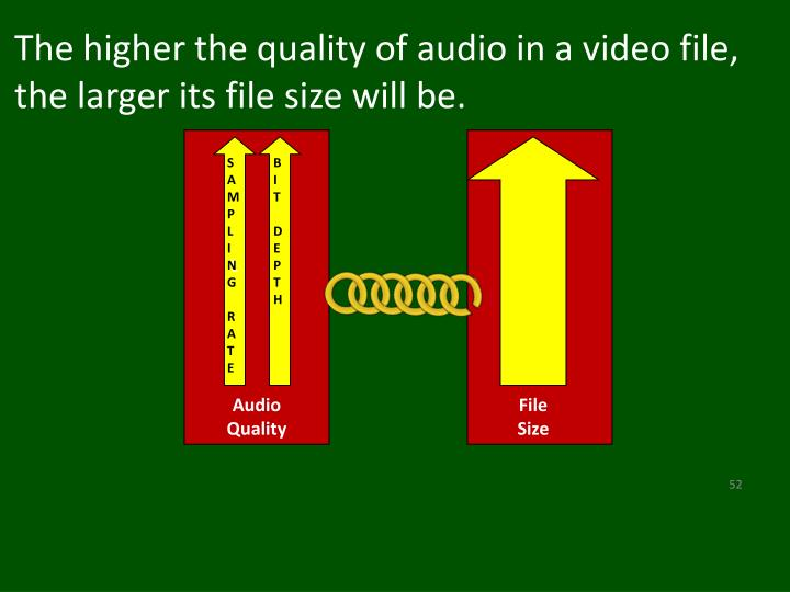 The higher the quality of audio in a video file, the larger its file size will be.