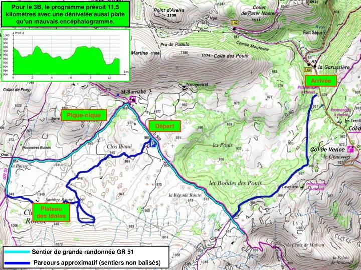 Pour le 3B, le programme prévoit 11,5 kilomètres avec une dénivelée aussi plate qu'un mauvais encéphalogramme.