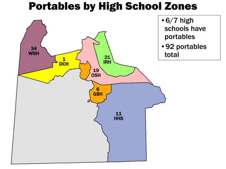 Portables by High School Zones