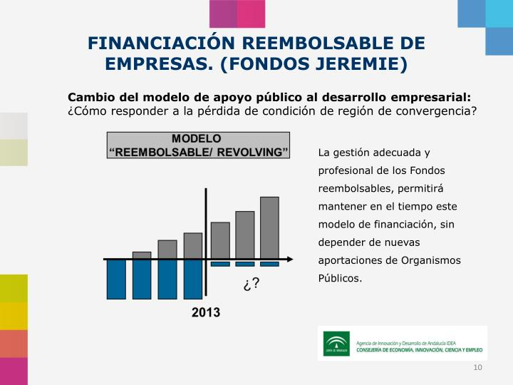 FINANCIACIÓN REEMBOLSABLE DE EMPRESAS. (FONDOS JEREMIE)