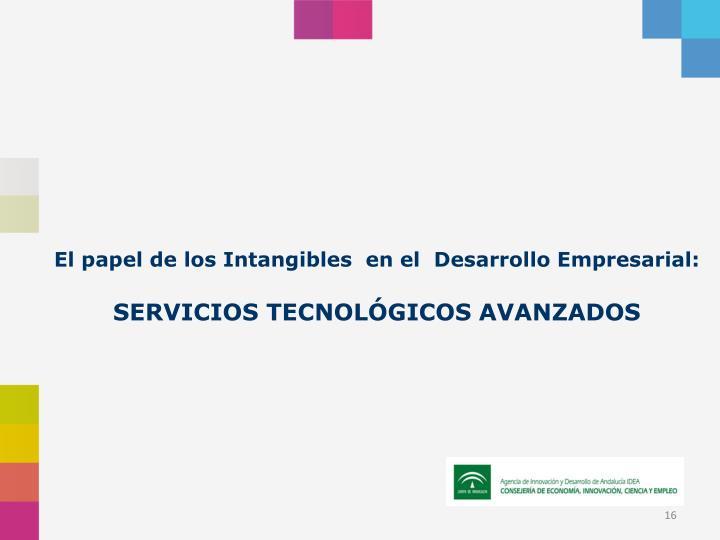 El papel de los Intangibles  en el  Desarrollo Empresarial: