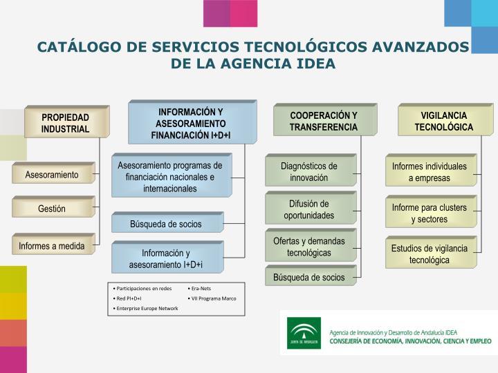 CATÁLOGO DE SERVICIOS TECNOLÓGICOS AVANZADOS DE LA AGENCIA IDEA