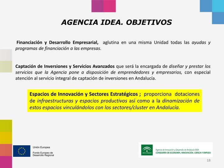 AGENCIA IDEA. OBJETIVOS