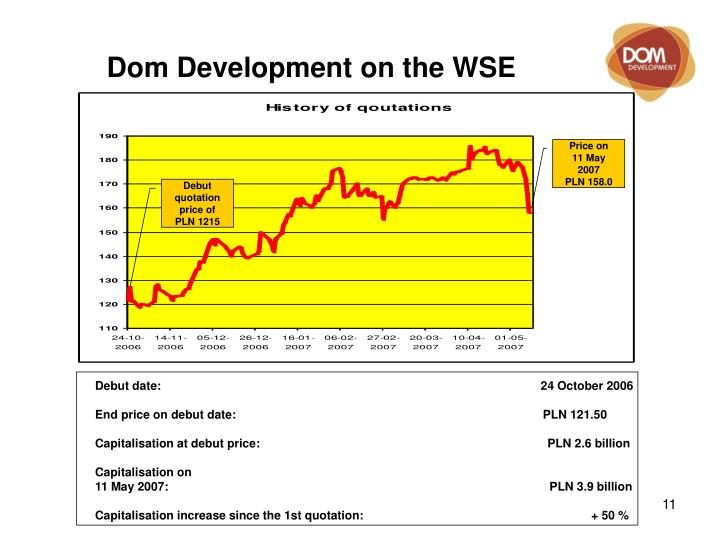 Dom Development on the WSE