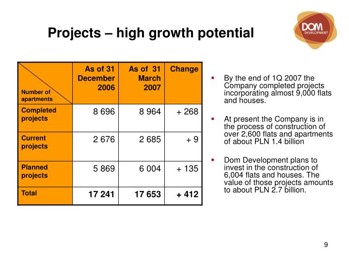 Projects – high growth potential