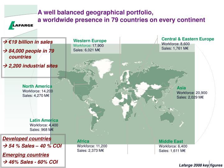 A well balanced geographical portfolio,