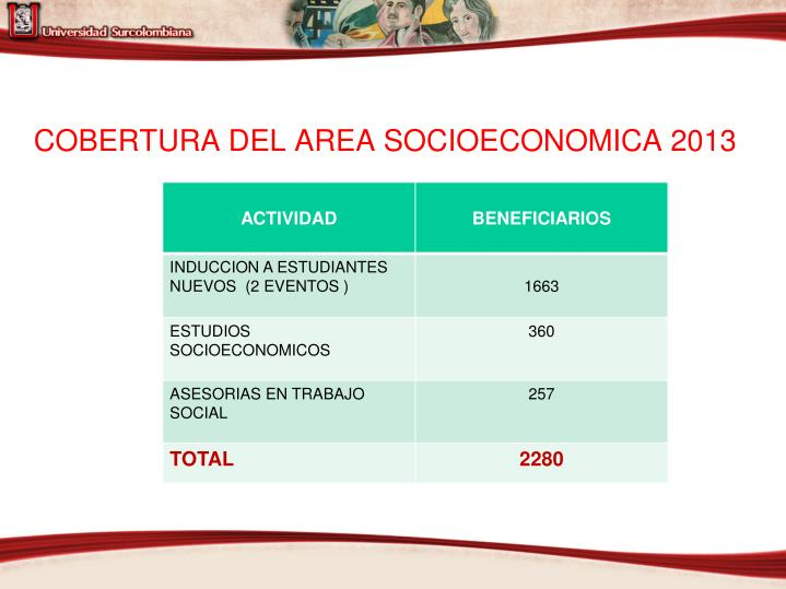 COBERTURA DEL AREA SOCIOECONOMICA 2013