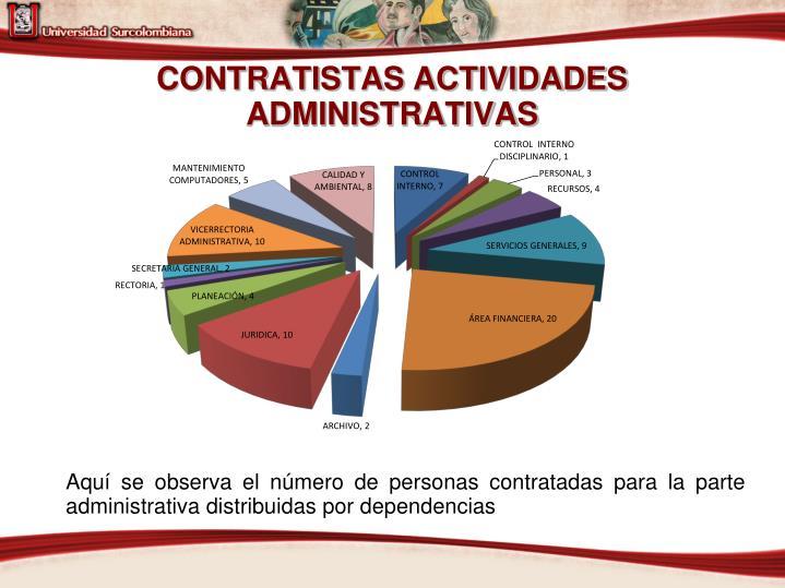 CONTRATISTAS ACTIVIDADES ADMINISTRATIVAS