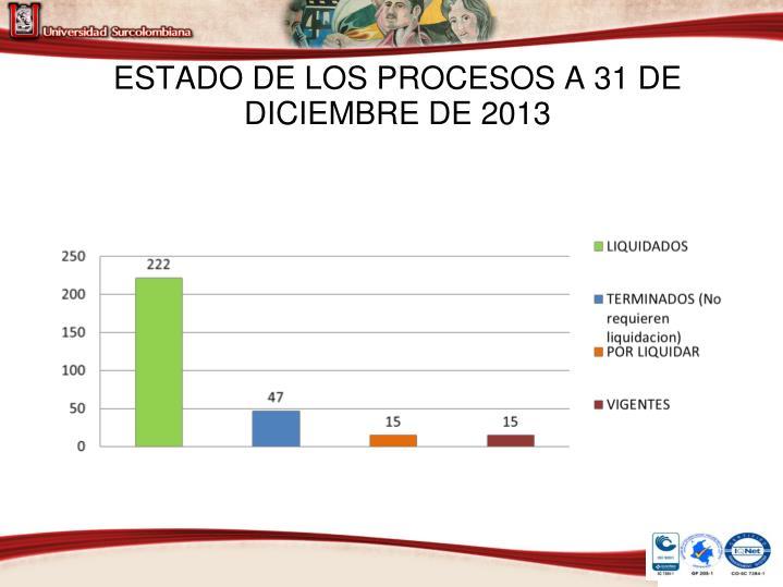 ESTADO DE LOS PROCESOS A 31 DE DICIEMBRE DE 2013