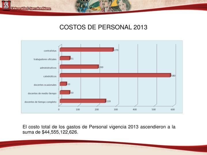 COSTOS DE PERSONAL 2013