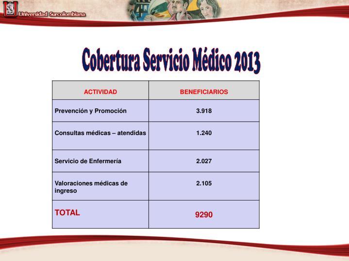 Cobertura Servicio Médico 2013