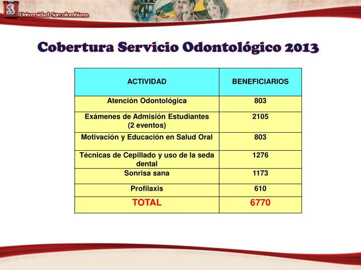 Cobertura Servicio Odontológico 2013