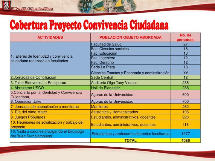 Cobertura Proyecto Convivencia Ciudadana