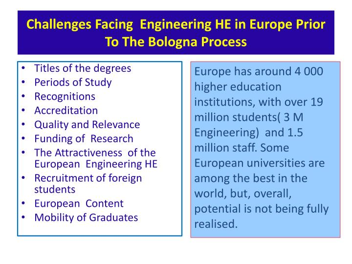 Challenges Facing  Engineering HE in Europe Prior To The Bologna Process