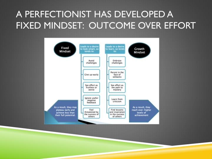A Perfectionist has developed a fixed mindset:  Outcome over Effort