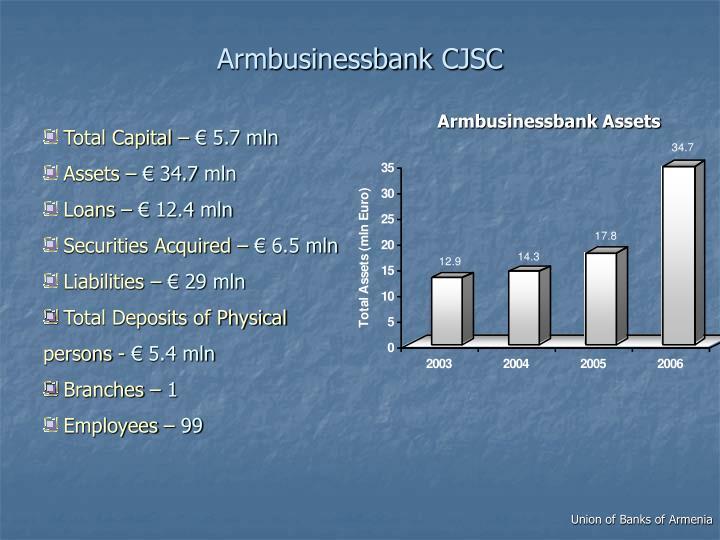 Armbusinessbank