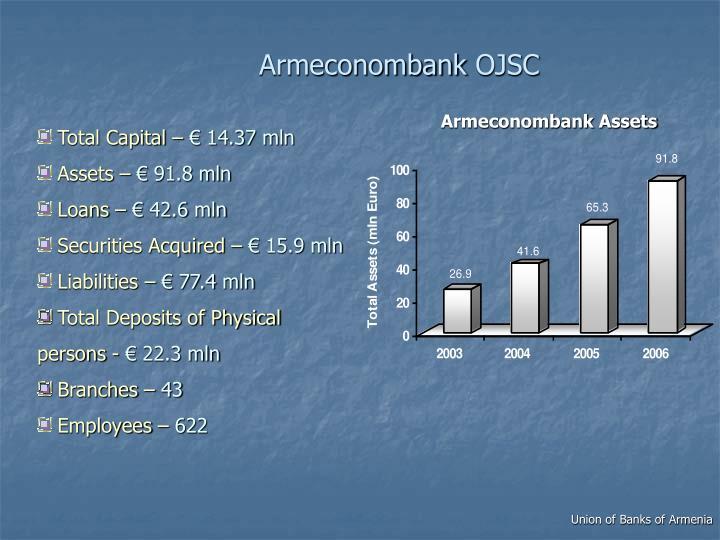 Armeconombank