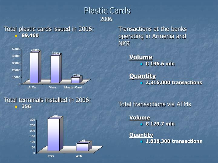 Total plastic cards issued