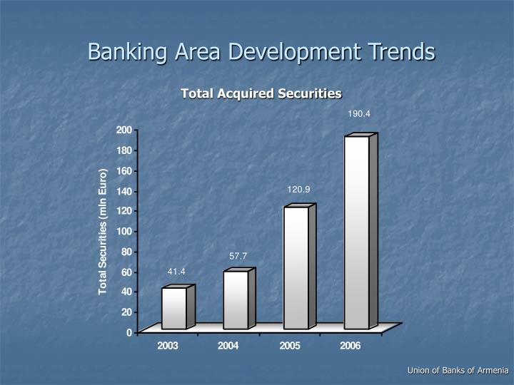 Banking Area Development Trends