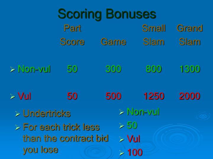 Scoring Bonuses