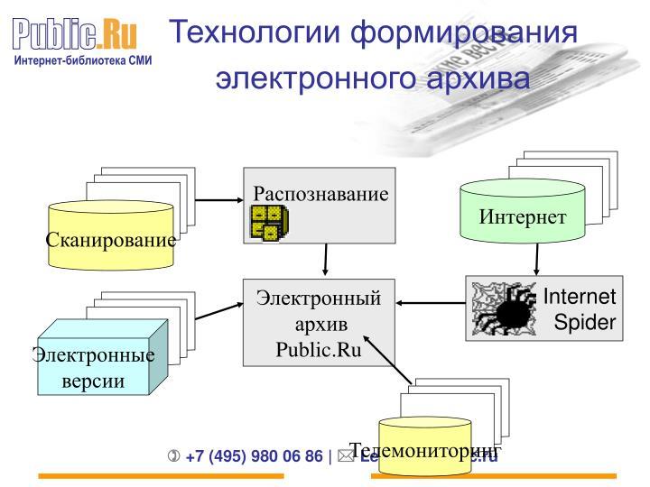 Технологии формирования электронного архива