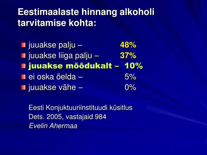Eestimaalaste hinnang alkoholi tarvitamise kohta: