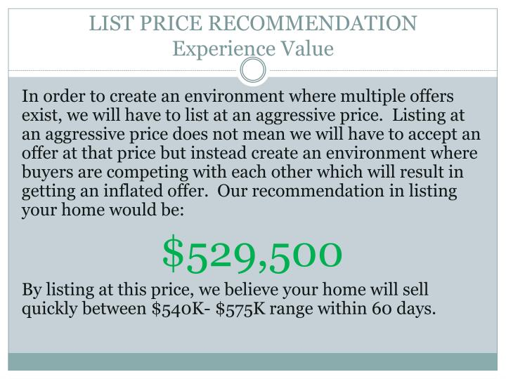 LIST PRICE RECOMMENDATION