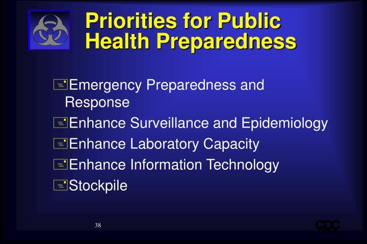Priorities for Public Health Preparedness