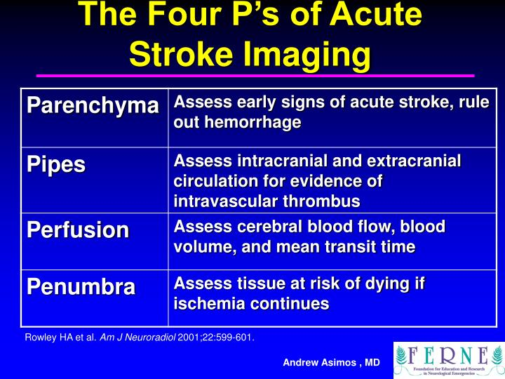 The Four P's of Acute Stroke Imaging