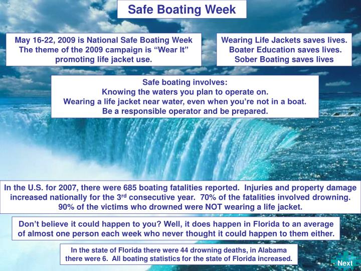 Safe Boating Week