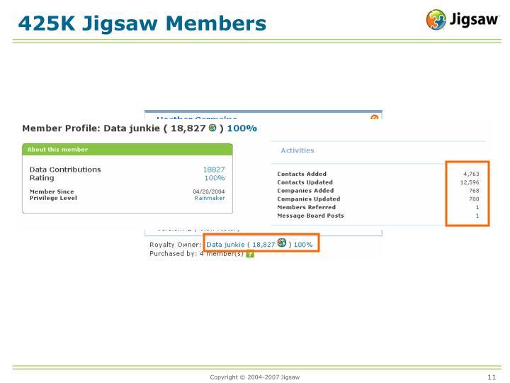 425K Jigsaw Members
