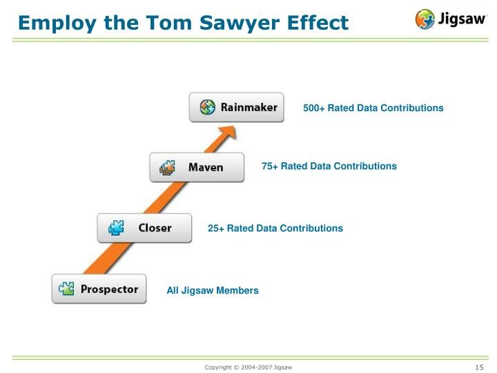 Employ the Tom Sawyer Effect