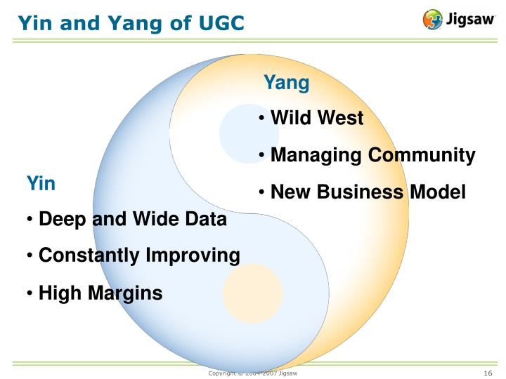 Yin and Yang of UGC