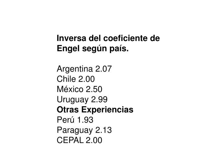 Inversa del coeficiente de Engel según país.