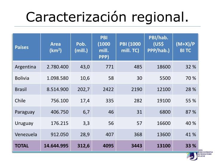 Caracterización regional.