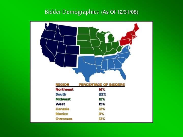 Bidder Demographics