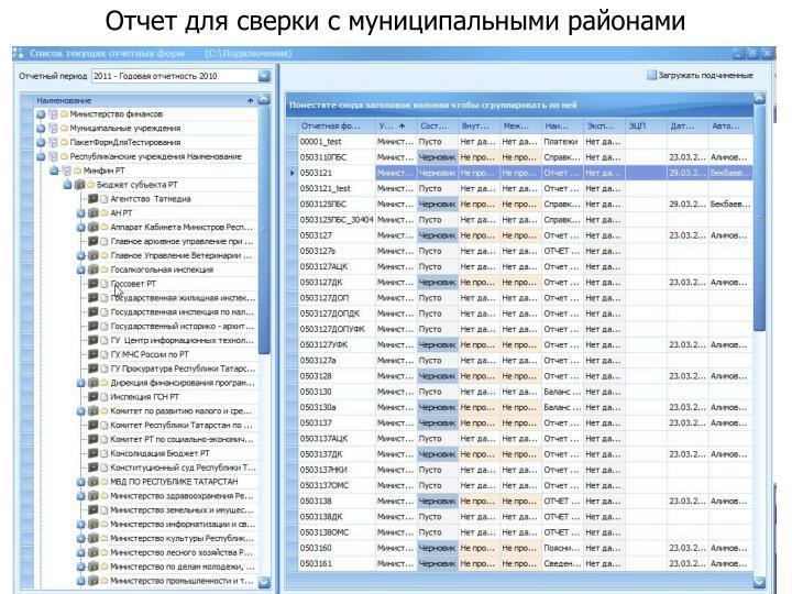 Отчет для сверки с муниципальными районами