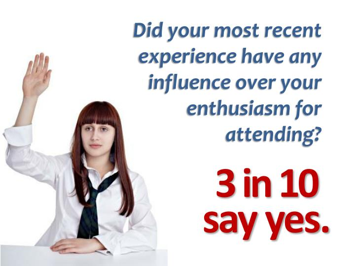 Did your most recent experience have any influence over your enthusiasm for attending?