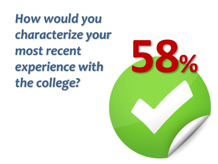 How would you characterize your most recent experience with the college?