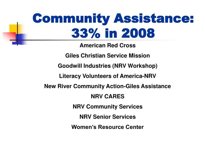 Community Assistance: