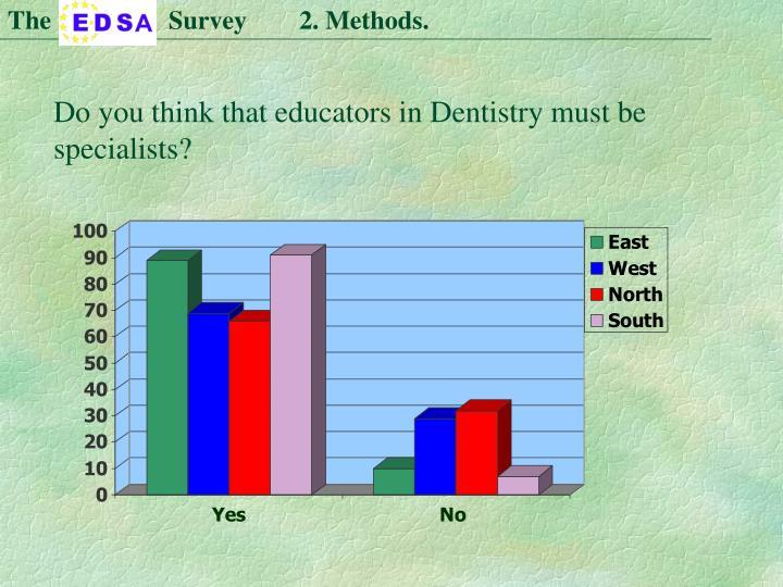 The                  Survey        2. Methods.