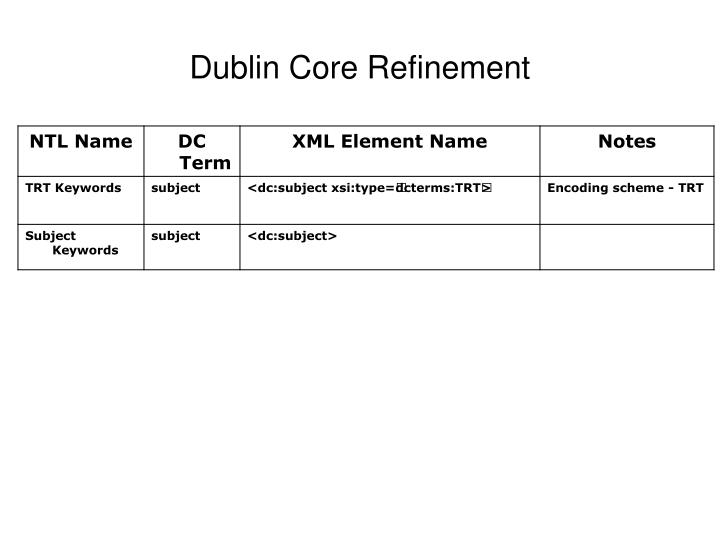 Dublin Core Refinement