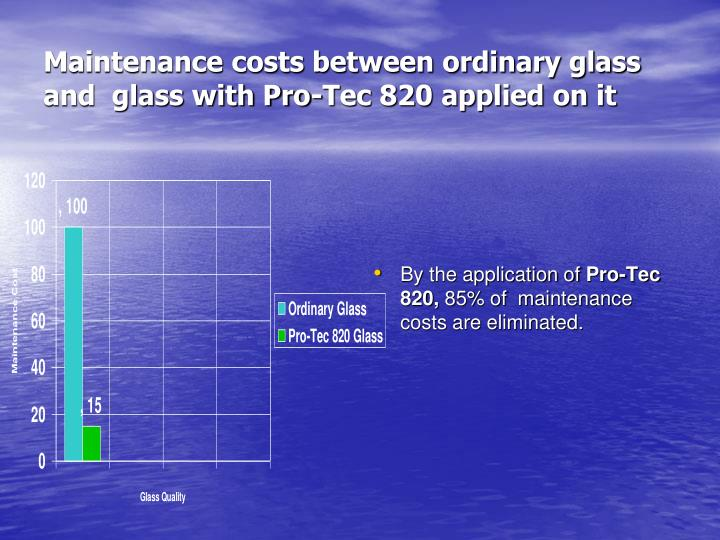 Maintenance costs between ordinary glass and  glass with Pro-Tec 820 applied on it