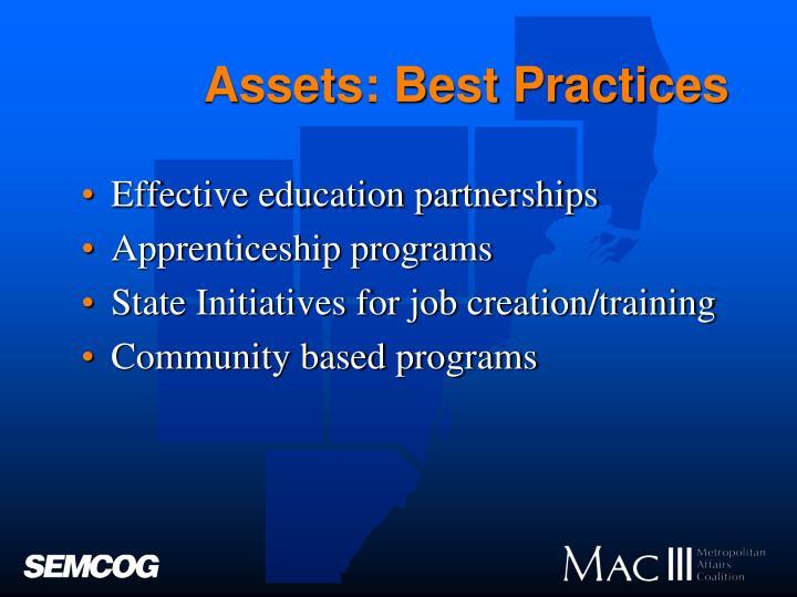 Assets: Best Practices