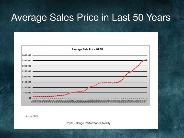 Average Sales Price in Last 50 Years