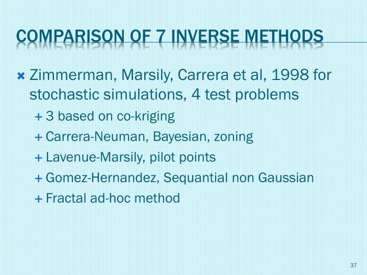 Comparison of 7 inverse methods