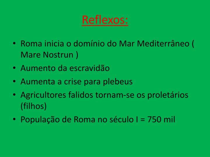 Reflexos: